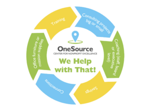 OneSource Center: We Help with That!